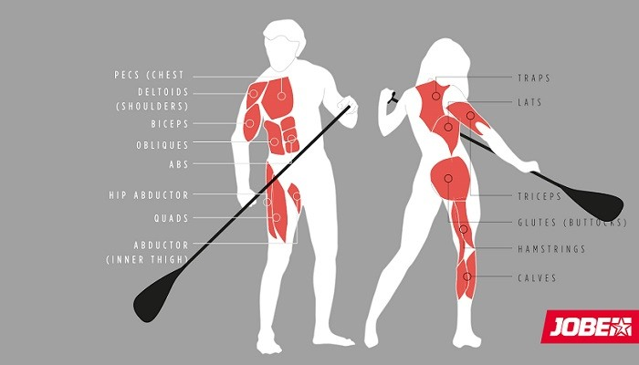 The physical benefits of SUP