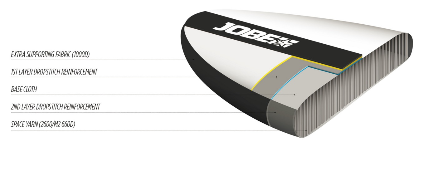 Five reasons why Jobe SUPs are easy to transport and carry around